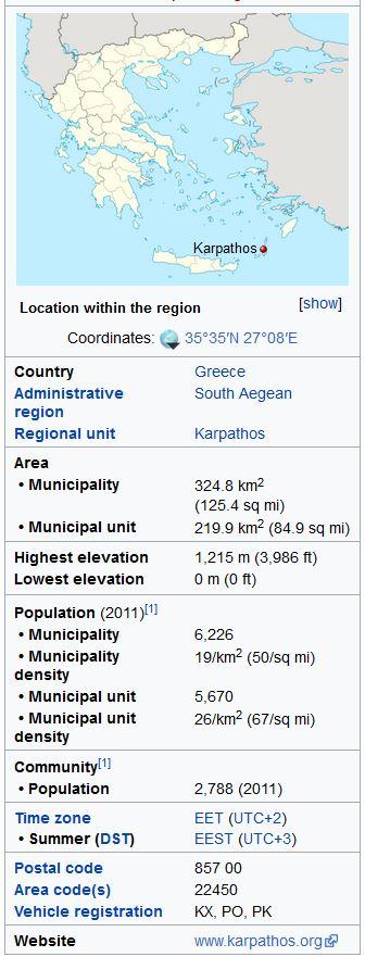 Karpathos info